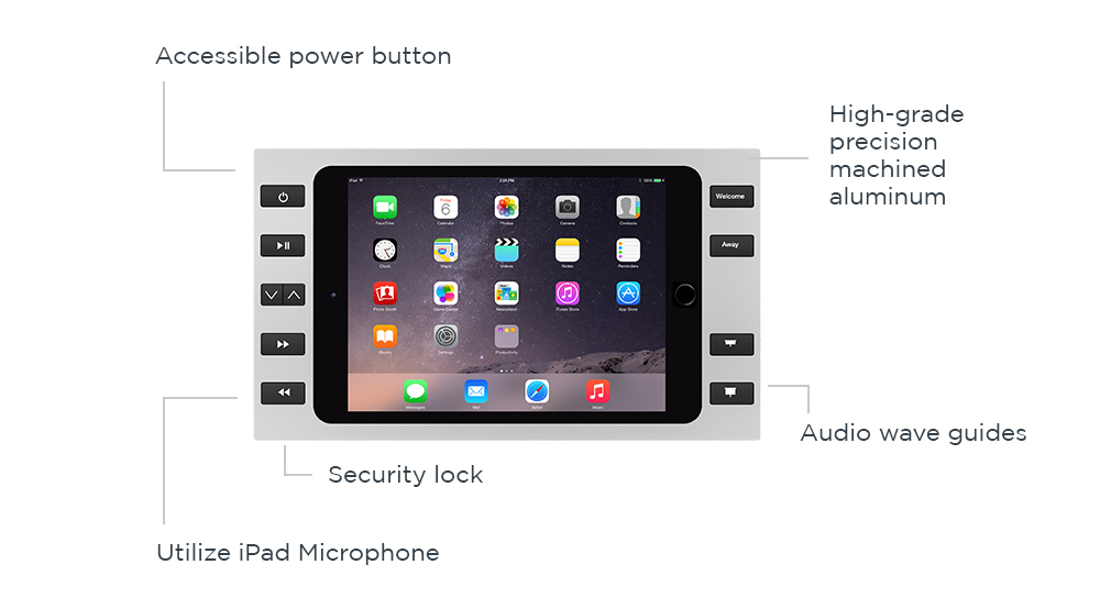IPORT Surface Mount Buttons, the silver iPad wall mount with power by IPORT.